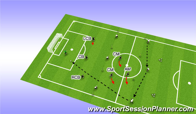 Football/Soccer Session Plan Drill (Colour): Playing Out Patterns: Part I