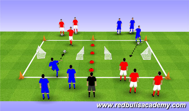 Football/Soccer Session Plan Drill (Colour): Main 1v1