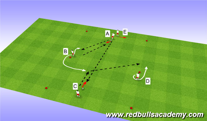 Football/Soccer Session Plan Drill (Colour): MAIN THEME: DOUBLE PASS