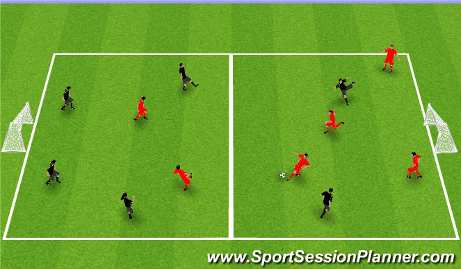 Football/Soccer Session Plan Drill (Colour): SSG Possession Based with Shooting