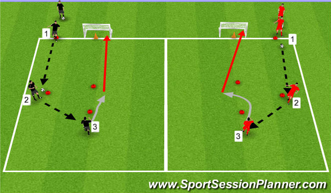 Football/Soccer Session Plan Drill (Colour): Shooting/Finishing Theme