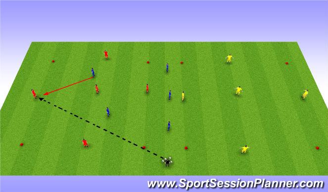 Football/Soccer Session Plan Drill (Colour): 5 vs 2