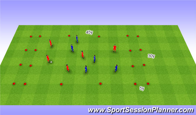 Football/Soccer Session Plan Drill (Colour): End zone game. Gra z końcowymi polami.