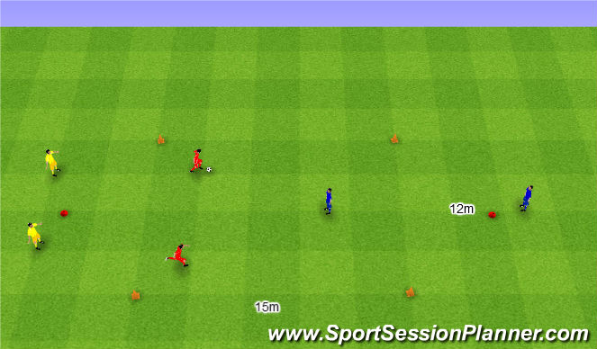 Football/Soccer Session Plan Drill (Colour): 2v1 with wide goals (3 teams). 2v1 na szerokie bramki (3 Drużyny).
