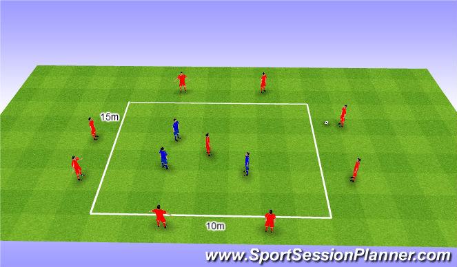 Football/Soccer Session Plan Drill (Colour): Rondo 9v3+1. Dziadek 9v3+1.
