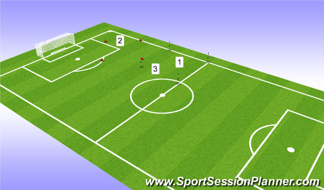 Football/Soccer Session Plan Drill (Colour): Skill of the Day Practice