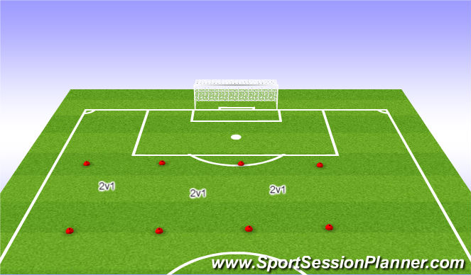 Football/Soccer Session Plan Drill (Colour): 2v1 Practice