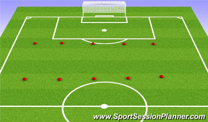 Football/Soccer Session Plan Drill (Colour): 1v1 to 1v2 defending progression