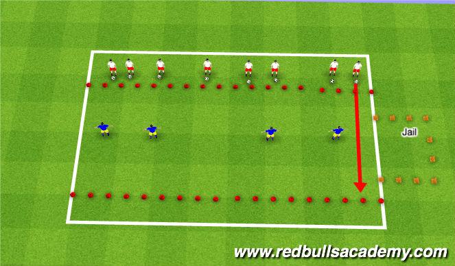 Football/Soccer Session Plan Drill (Colour): Activity V