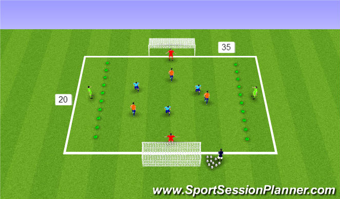 Football/Soccer Session Plan Drill (Colour): Pressure on the Finisher