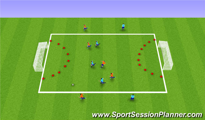 Football/Soccer Session Plan Drill (Colour): Pressure on the Crosser