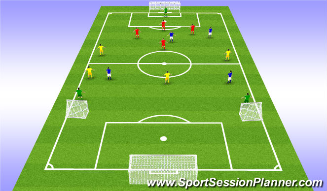 Football/Soccer Session Plan Drill (Colour): To develop the players possession skills