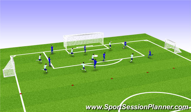 Football/Soccer Session Plan Drill (Colour): Final Scrimmage