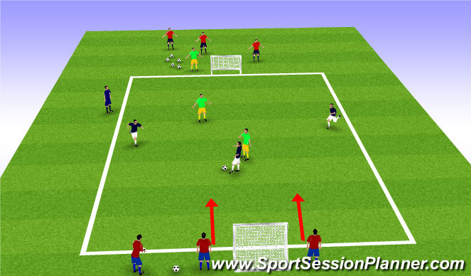 Football/Soccer Session Plan Drill (Colour): SII Small Sided Activity