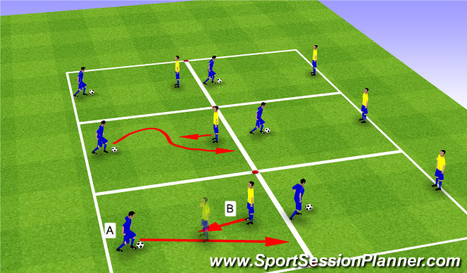 Football/Soccer Session Plan Drill (Colour): Attacking and defending- 1v1s
