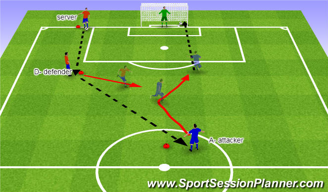 Football/Soccer Session Plan Drill (Colour): Attack + defence