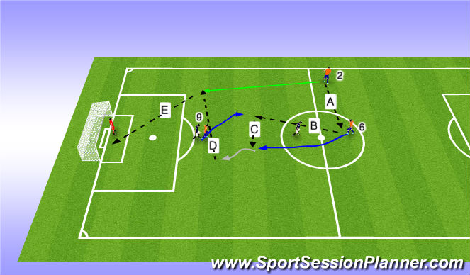 Football/Soccer Session Plan Drill (Colour): #6 Movement in Attack