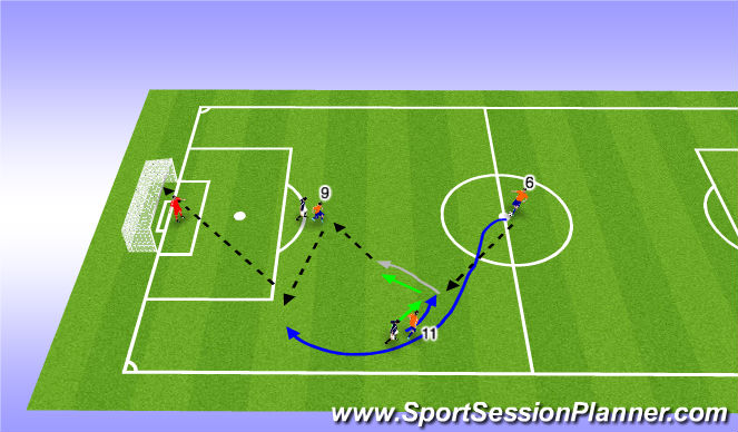 Football/Soccer Session Plan Drill (Colour): #6 Overlap into Space