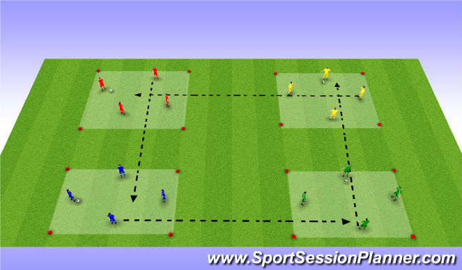 Football/Soccer Session Plan Drill (Colour): 4 vs 1