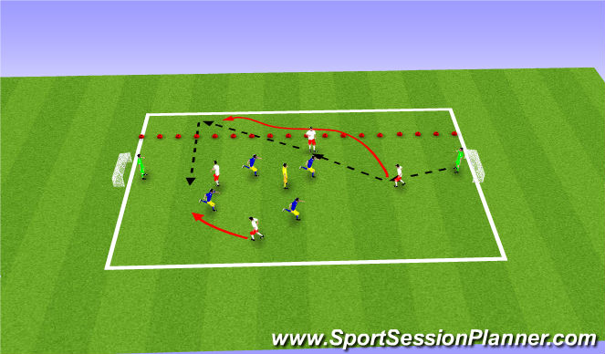 Football/Soccer Session Plan Drill (Colour): 5v5+1 with wide channel