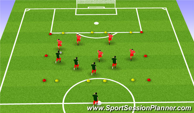 Football/Soccer Session Plan Drill (Colour): Defending session