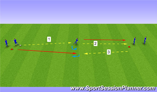Football/Soccer Session Plan Drill (Colour): One-touch Turning
