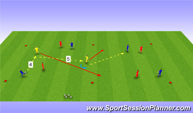 Football/Soccer Session Plan Drill (Colour): 4v4 Possession