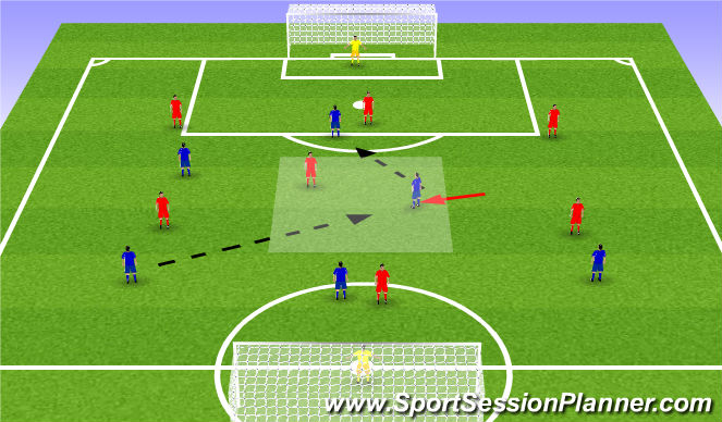 Football/Soccer Session Plan Drill (Colour): 8 vs 8
