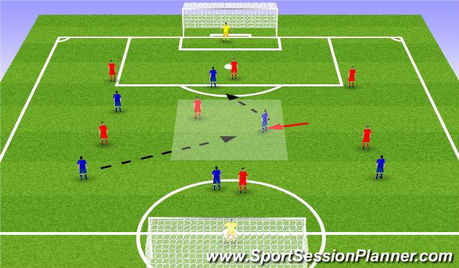 Football/Soccer Session Plan Drill (Colour): 8 vs 8