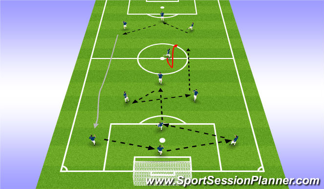 Football/Soccer Session Plan Drill (Colour): passing ,spinning in behind