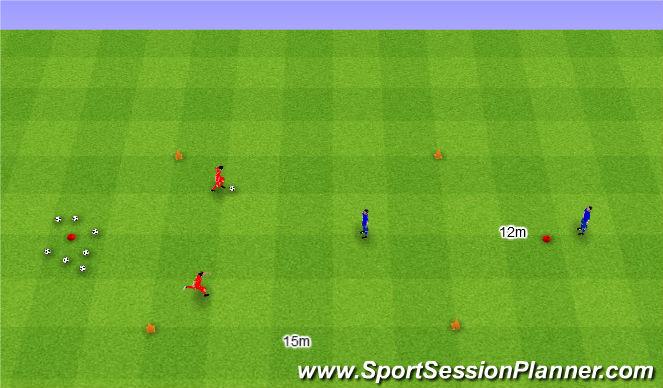 Football/Soccer Session Plan Drill (Colour): 2v1 with wide goals. 2v1 na szerokie bramki.