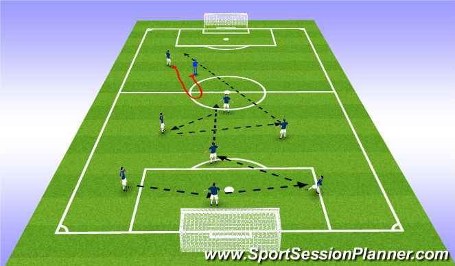 Football/Soccer Session Plan Drill (Colour): passing drill ,
