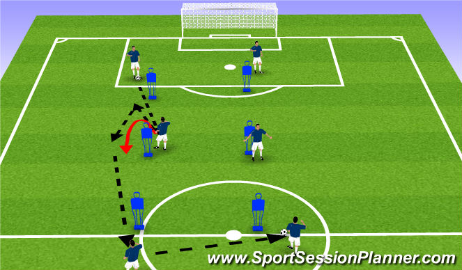 Football/Soccer Session Plan Drill (Colour): centre forward passing drill