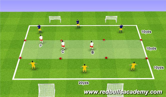 Football/Soccer Session Plan Drill (Colour): Defensive Scenarios II