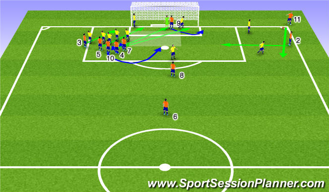 Football/Soccer Session Plan Drill (Colour): Set Play: Corner C