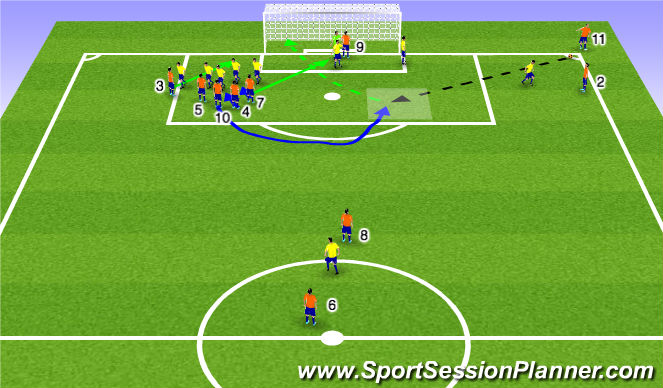 Football/Soccer Session Plan Drill (Colour): Set Play: Corner A