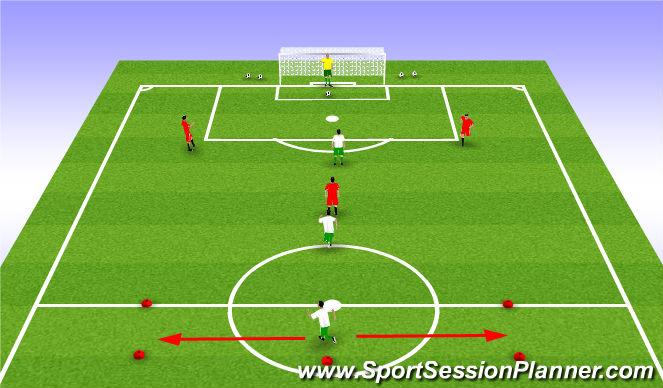 Football/Soccer Session Plan Drill (Colour): Play out from the back