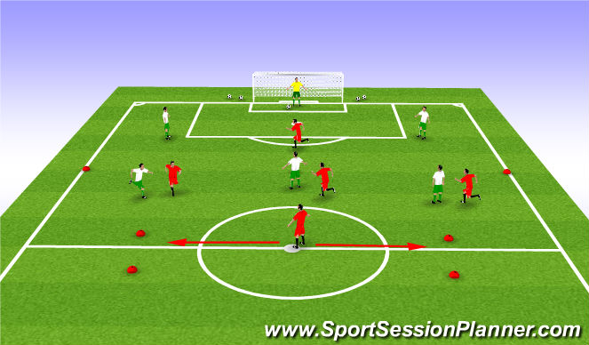 Football/Soccer Session Plan Drill (Colour): Build up play from the back