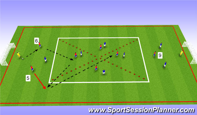 Football/Soccer Session Plan Drill (Colour): SSG - Playing Centrally