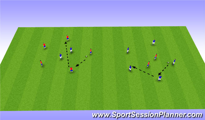 Football/Soccer Session Plan Drill (Colour): Arrival Activity