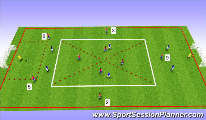 Football/Soccer Session Plan Drill (Colour): Part (SSG)