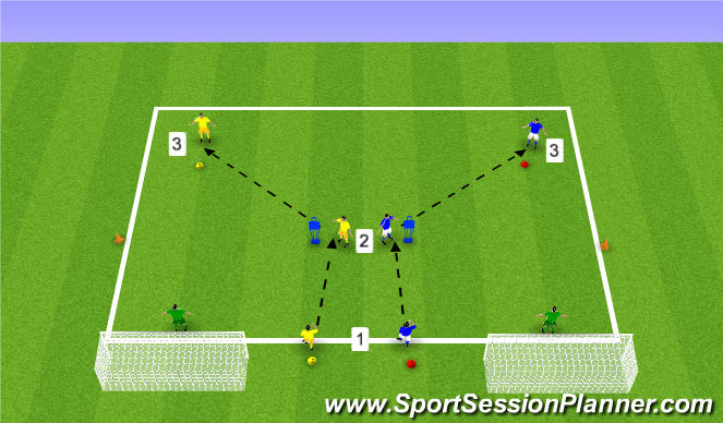 Football/Soccer Session Plan Drill (Colour): Y Combination Finish