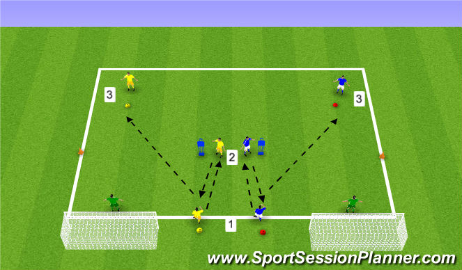 Football/Soccer Session Plan Drill (Colour): Y Combination Finish Progression 1