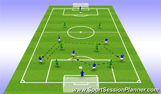 Football/Soccer Session Plan Drill (Colour): Barca vs Bayern - SSG