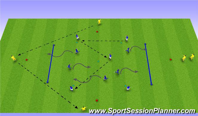 Football/Soccer Session Plan Drill (Colour): Diamond, Dribble, Five