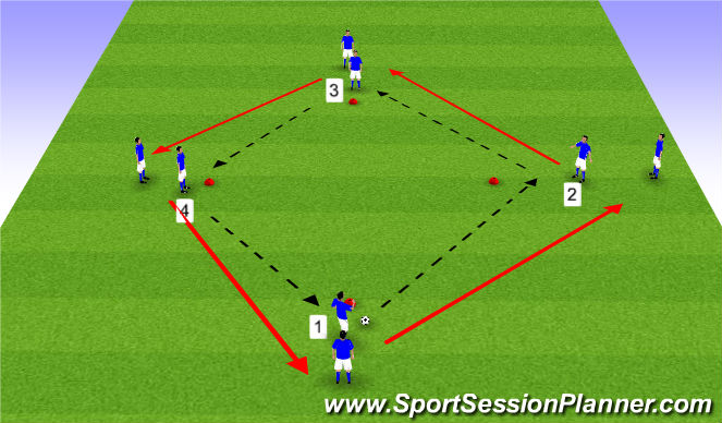 Football/Soccer Session Plan Drill (Colour): Playing around the Diamond