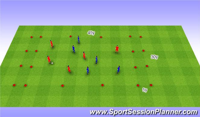 Football/Soccer Session Plan Drill (Colour): End zone game. Gra z końcowymi polami.