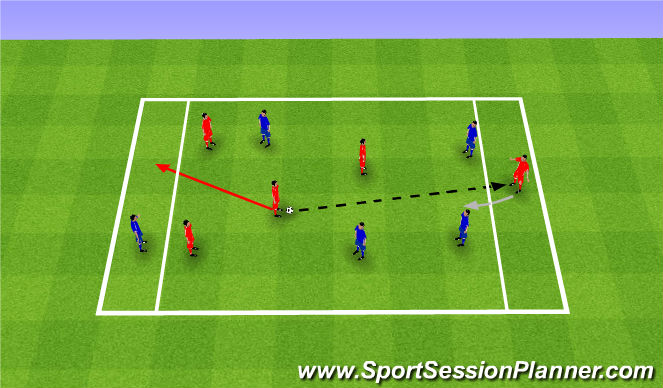 Football/Soccer Session Plan Drill (Colour): 4v4 end zone game. 4v4 gra.