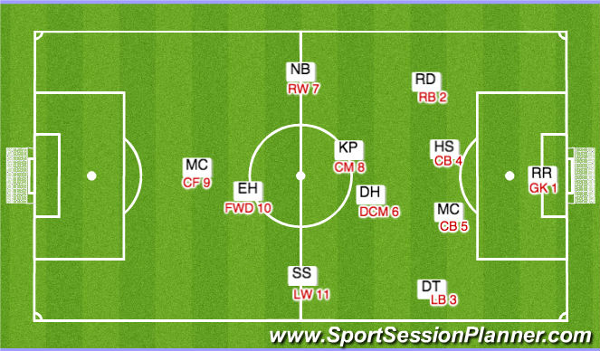 Football/Soccer Session Plan Drill (Colour): Formation and Subs