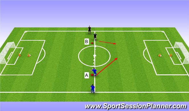 Football/Soccer Session Plan Drill (Colour): Coerver 1v1 Game leading to 2v2